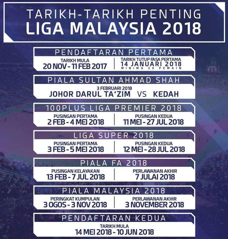 Jadual penting Liga Malaysia